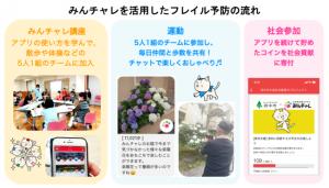 三日坊主防止アプリで高齢者のつながり、運動維持を支援!7月より自治体向け「フレイル予防事業」を本格展開